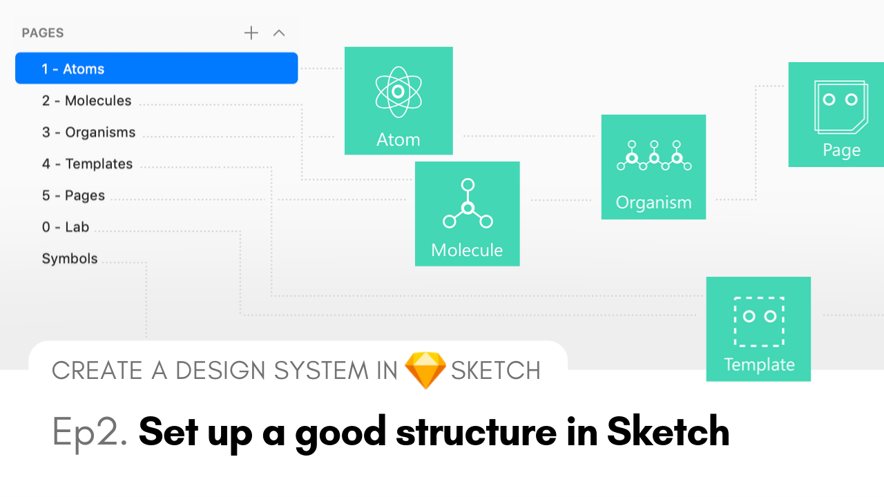 Set Up an Atomic Design System Structure - Create a Design System in Sketch