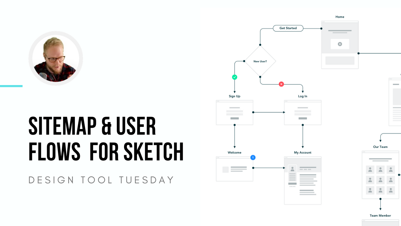 Sitemap and User Flow Design System for Sketch - Design Tool Tuesday