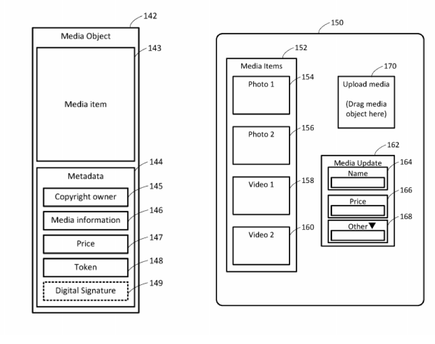 visa blockchain patent embedded tokens for digital media