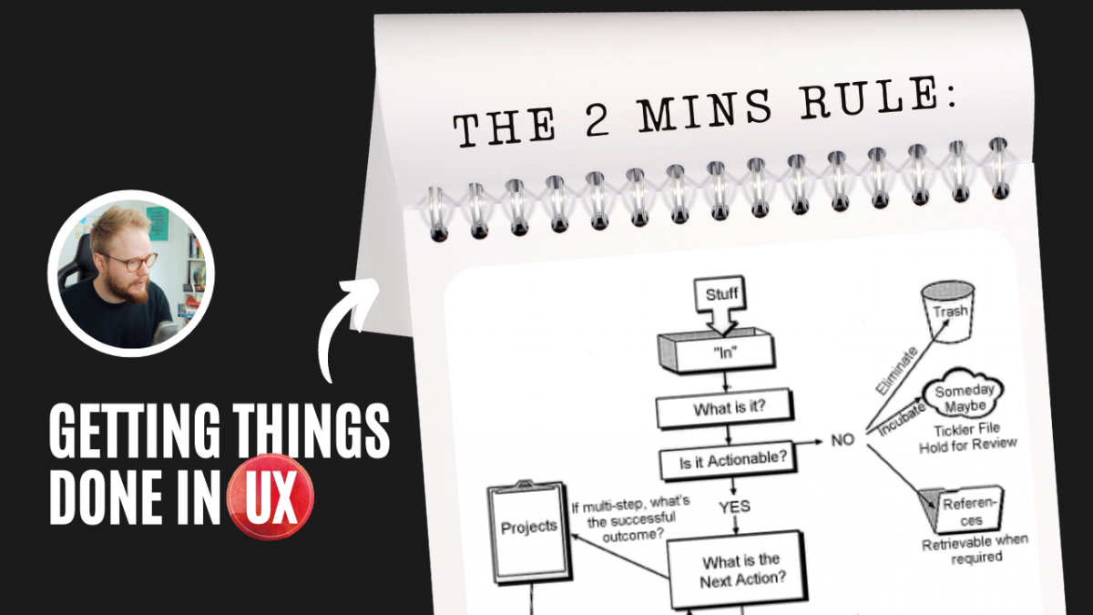 The 2 Minutes Rule for Getting Things Done in UX - Get More Done in UX